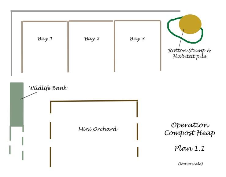 compost-heap-plans